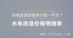 郑州水电改造安装多少钱一平方?水电改造价
